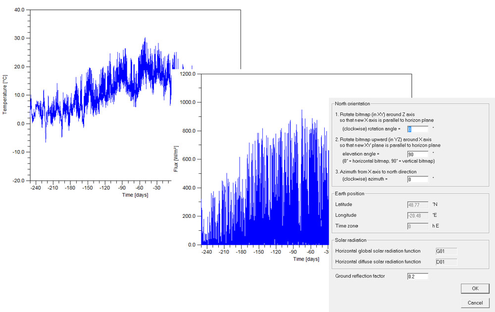 VOLTRA Conditions limites dynamiques