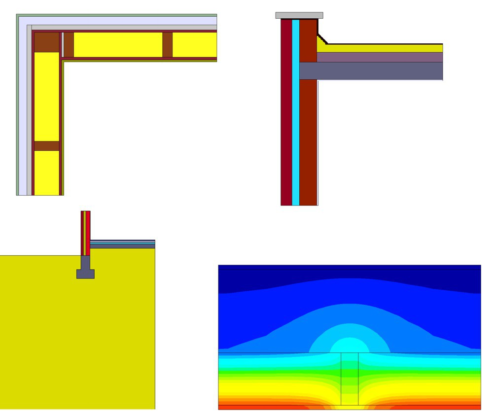 Trisco2D Application fields